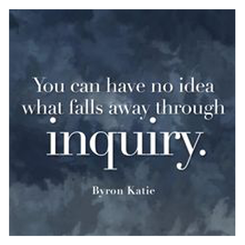 The Inquiry of Byron Katie and Cognitive Restructuring